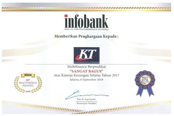 Penghargaan Atas Kinerja Keuangan Sangat Bagus