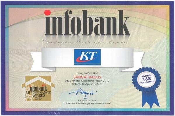 2012 - Infobank